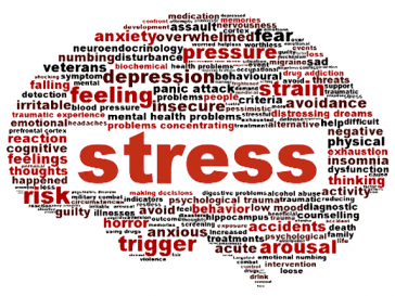 Employers Beware – Stress Impacts Employee Brain Health