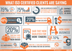 Here is what ISO clients are saying