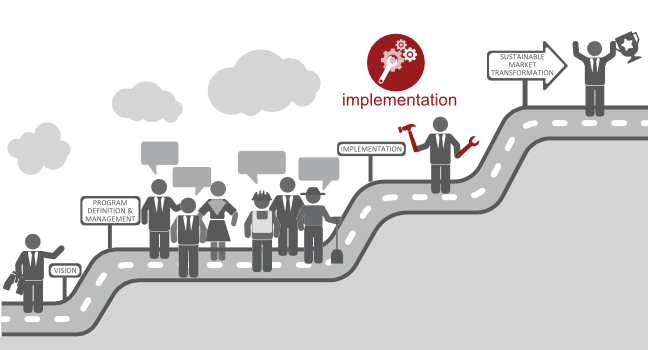 Iso9001 Qms Achieving A Successful Implementation